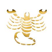インド占星術 蠍座
